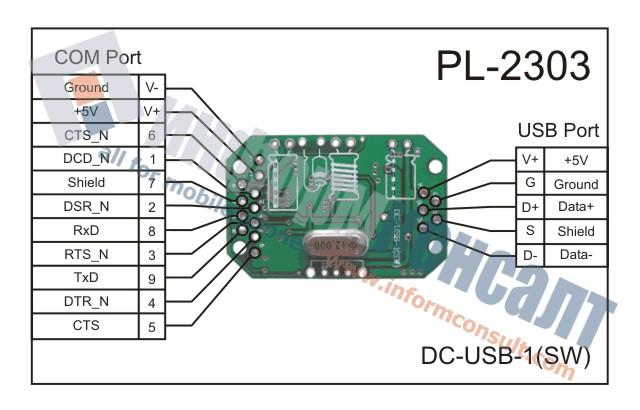 Схема на PL_2303